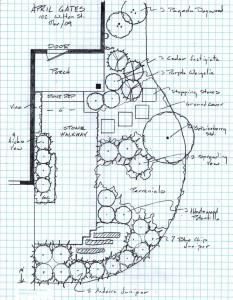 Plan for new landsdcape design